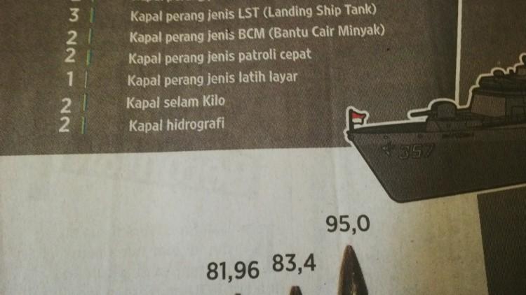 Kapal Selam Kilo Indonesia - Kompas Cetak 3 Okt 2014