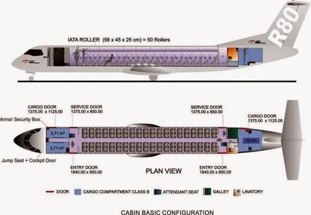 Gambaran Cabin Pesawat R-80 RAI