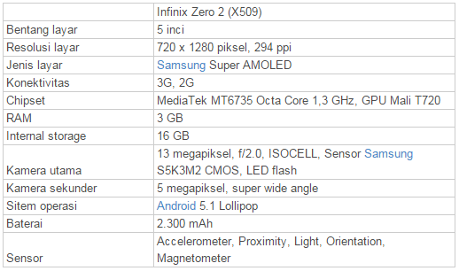 Spesifikasi Ponsel Rp 2,5 Juta Infinix Zero 2