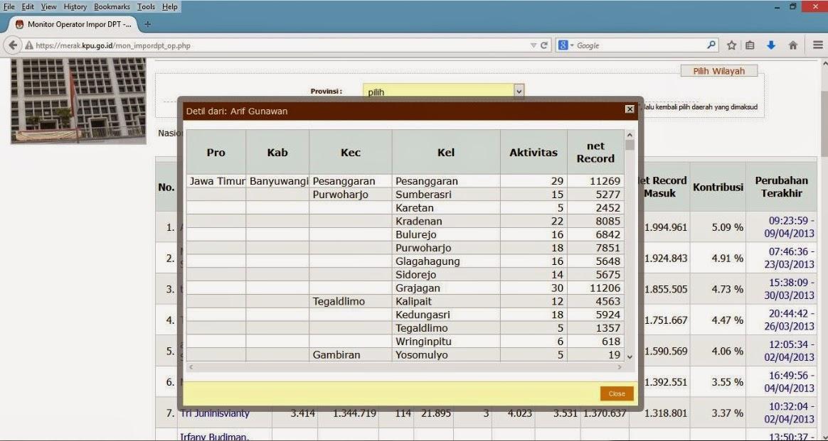 Audit Sistem KPU Pilpres 2014 7