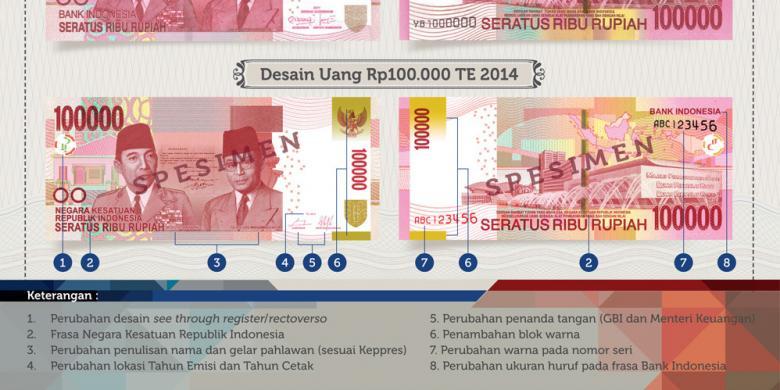 Uang NKRI