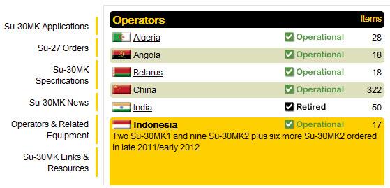 Jumlah Jet Tempur Su 30 MK2 Indonesia