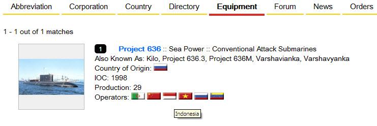 Kapal Selam Kilo Indonesia Project 636 Kilo
