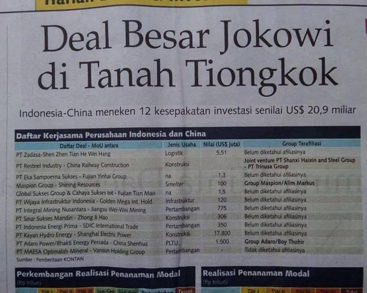 Misi Presiden Jokowi - Lalu, kenapa harus dengan Cina ?