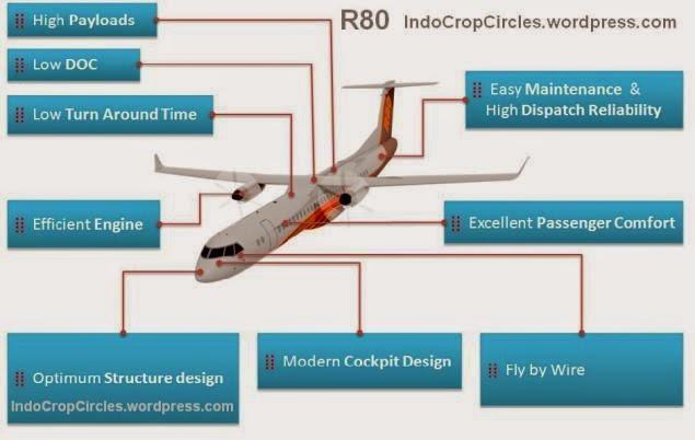 Kelebihan dan Keunggulan Pesawat R-80 RAI