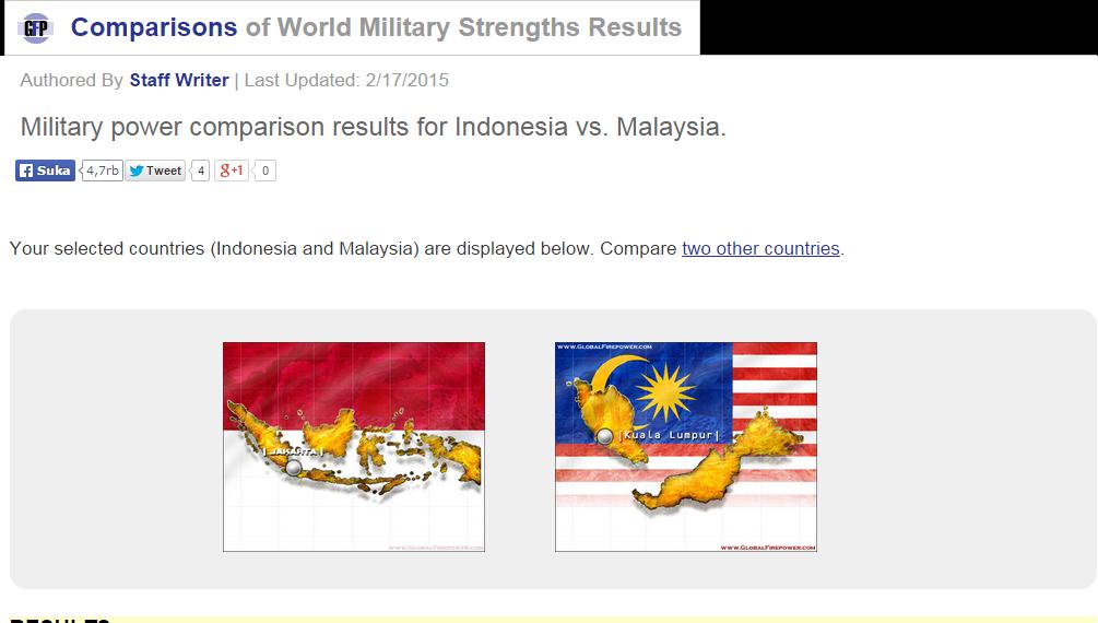 Perbandingan Kekuatan Militer Indonesia dan Malaysia
