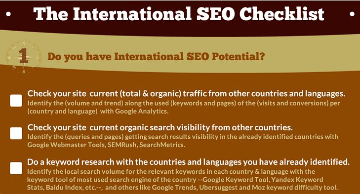 SEO Factors - Expanding Your International Audience