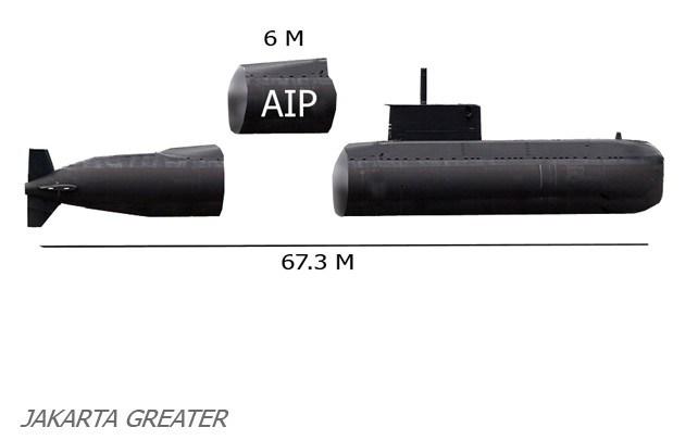 Sistem AIP Kapal Selam KRI 405 Nagarangsang