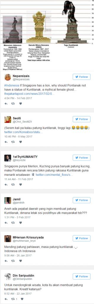 Twit Seputar Patung Kuntilanak di Pontianak Yang Ramai Diperbincangkan