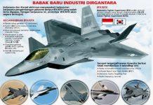Infografis KF-X IF-X, Jet Tempur Indonesia - Korsel - Src RilisID