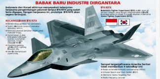 Infografis KF-X IF-X, Jet Tempur Indonesia - Korsel - Src RilisID