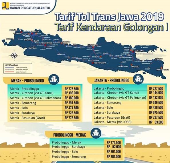 Daftar Lengkap Tarif Tol Trans Jawa Lebaran 2019 - @bpjt_info