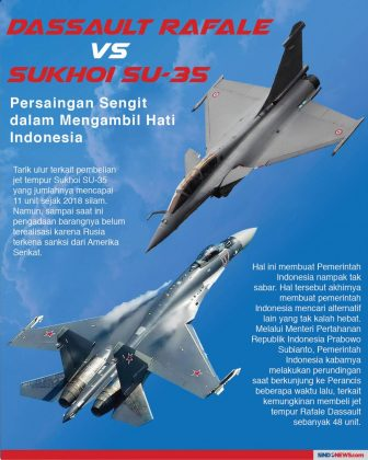 Infografis Dassault Rafale Vs Sukhoi Su-35 1 - Sumber SindonewsDOTcom