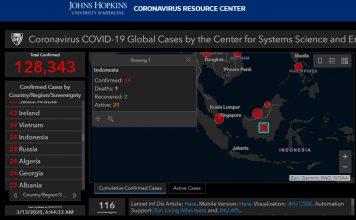 Kasus Virus Corona di Indonesia - Img by Johns Hopkins