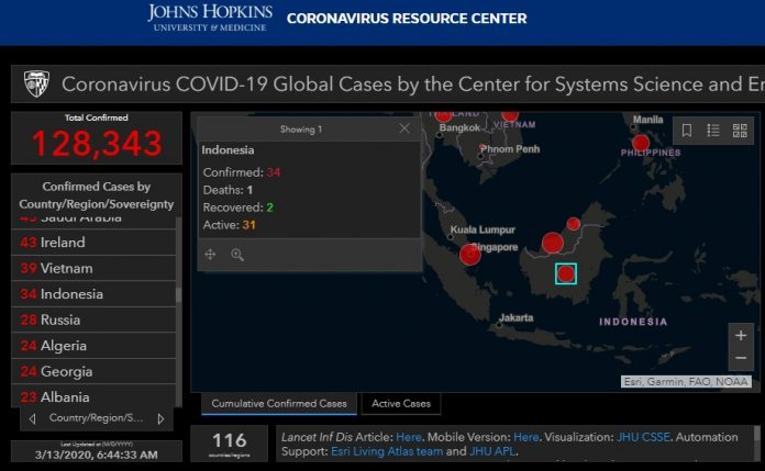 Kasus Virus Corona di Indonesia - Img by Johns Hopkins